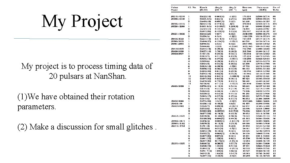 My Project My project is to process timing data of 20 pulsars at Nan.