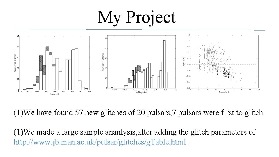 My Project (1)We have found 57 new glitches of 20 pulsars, 7 pulsars were