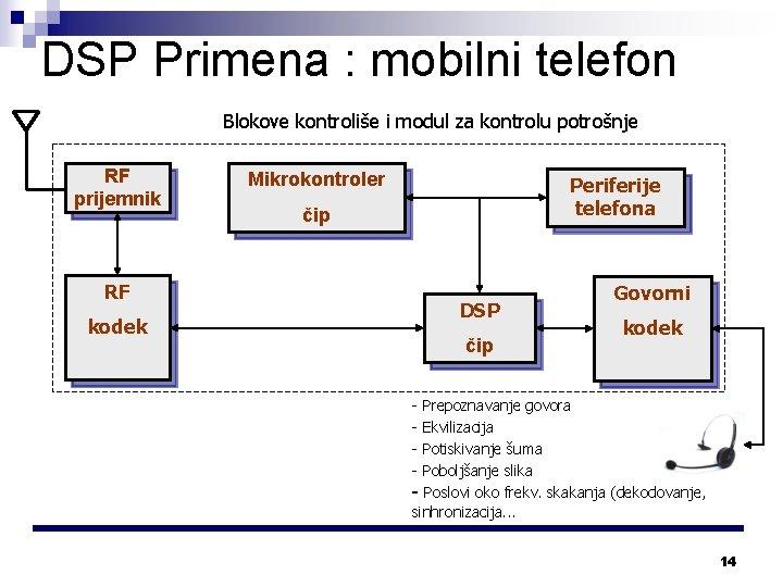 DSP Primena : mobilni telefon Blokove kontroliše i modul za kontrolu potrošnje RF prijemnik