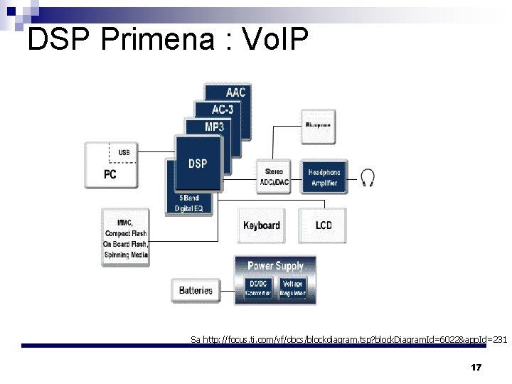DSP Primena : Vo. IP Sa http: //focus. ti. com/vf/docs/blockdiagram. tsp? block. Diagram. Id=6022&app.
