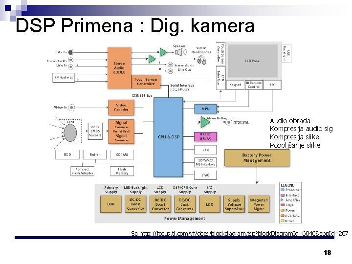 DSP Primena : Dig. kamera Audio obrada Kompresija audio sig Kompresija slike Poboljšanje slike