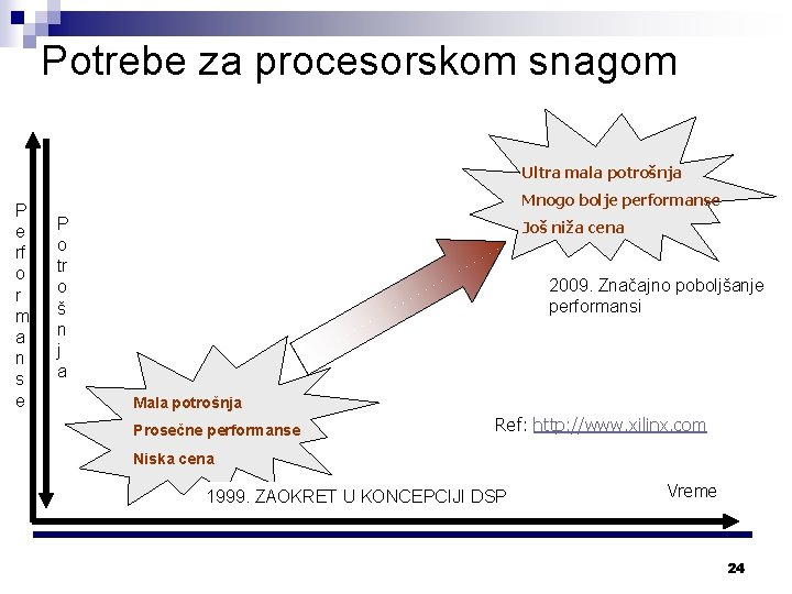 Potrebe za procesorskom snagom Ultra mala potrošnja P e rf o r m a