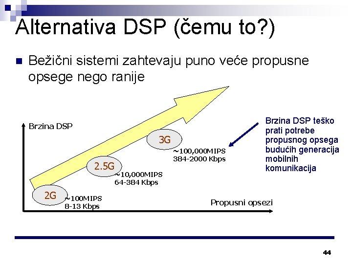 Alternativa DSP (čemu to? ) n Bežični sistemi zahtevaju puno veće propusne opsege nego