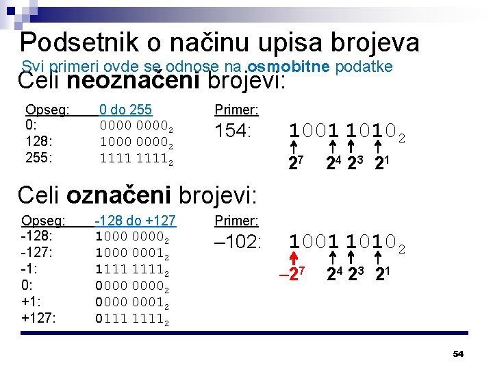 Podsetnik o načinu upisa brojeva Svi primeri ovde se odnose na osmobitne podatke Celi