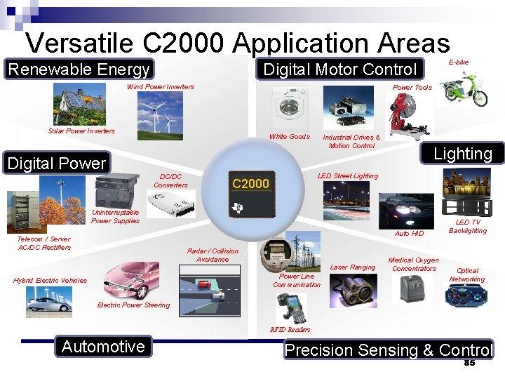 Versatile C 2000 Application Areas E-bike Digital Motor Control Renewable Energy Wind Power Inverters