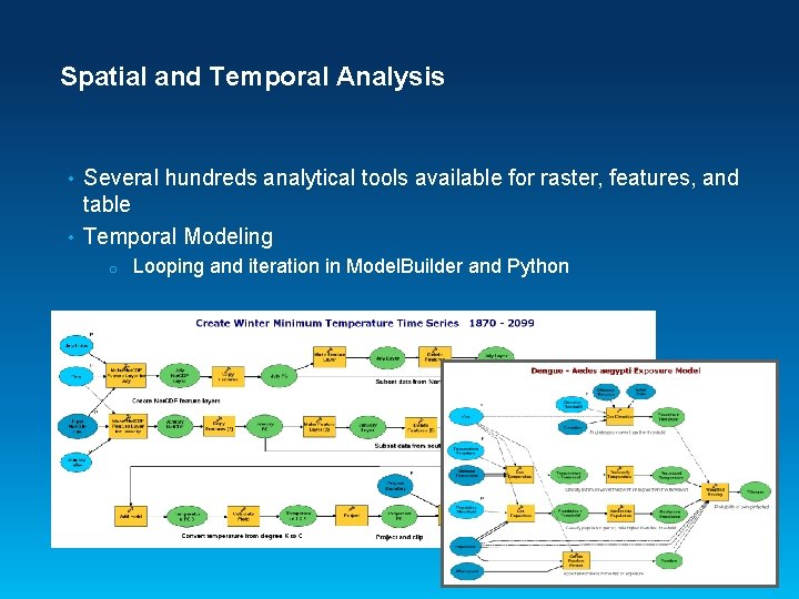Spatial and Temporal Analysis Several hundreds analytical tools available for raster, features, and table