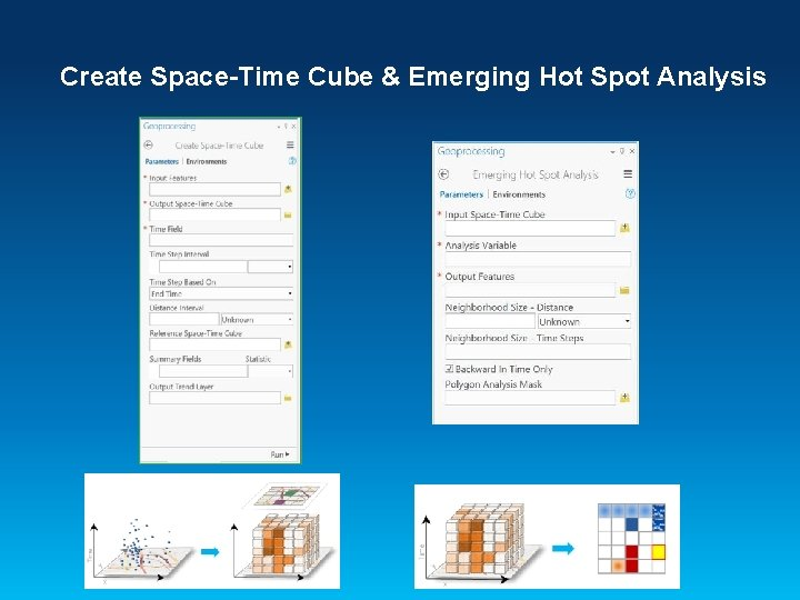 Create Space-Time Cube & Emerging Hot Spot Analysis