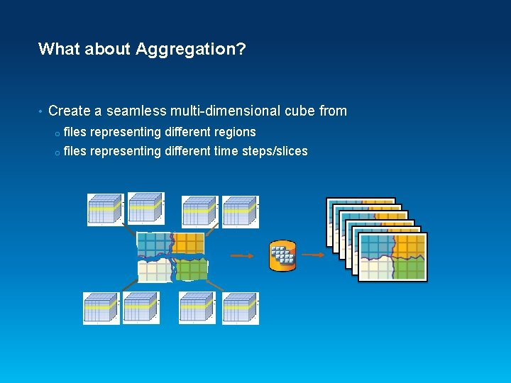 What about Aggregation? • Create a seamless multi-dimensional cube from o files representing different