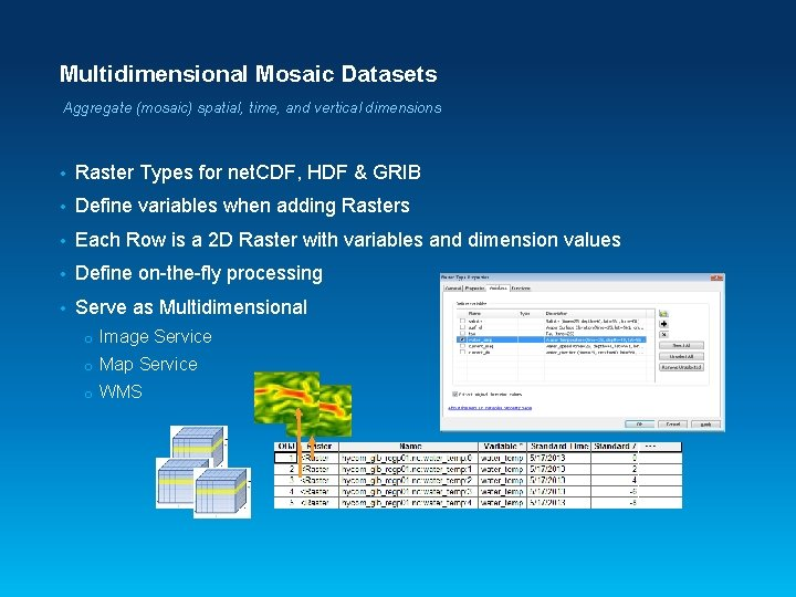 Multidimensional Mosaic Datasets Aggregate (mosaic) spatial, time, and vertical dimensions • Raster Types for