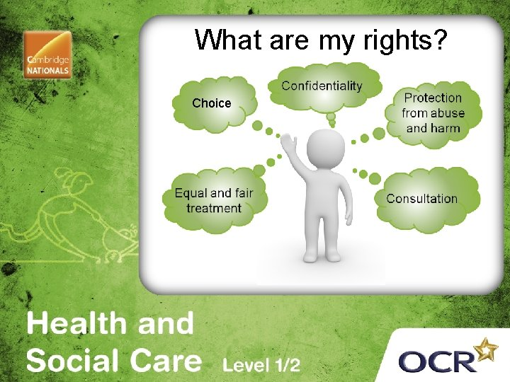 What are my rights? Choice