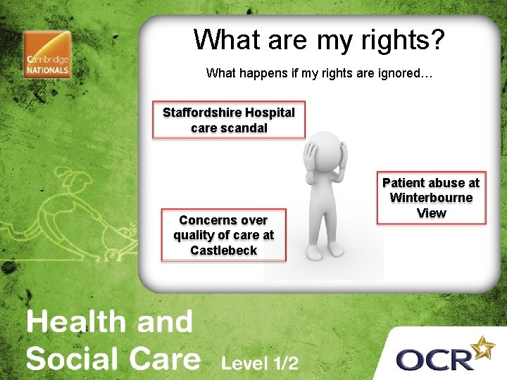 What are my rights? What happens if my rights are ignored… Staffordshire Hospital care