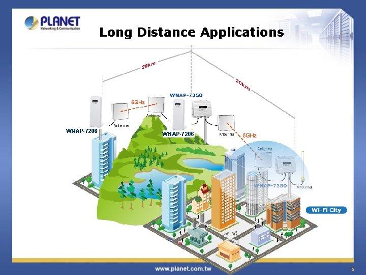 Long Distance Applications WNAP-7206 5