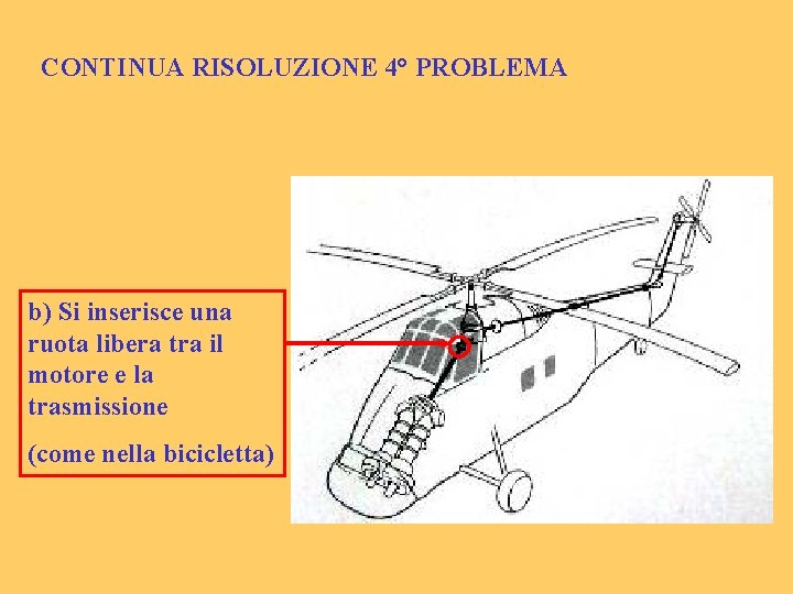 CONTINUA RISOLUZIONE 4° PROBLEMA b) Si inserisce una ruota libera tra il motore e