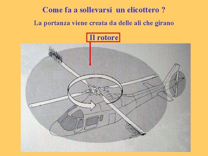 Come fa a sollevarsi un elicottero ? La portanza viene creata da delle ali