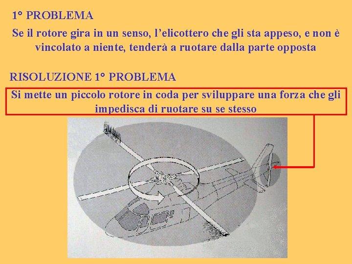 1° PROBLEMA Se il rotore gira in un senso, l'elicottero che gli sta appeso,