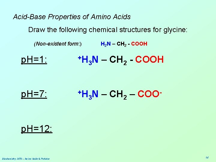Acid-Base Properties of Amino Acids Draw the following chemical structures for glycine: (Non-existent form: