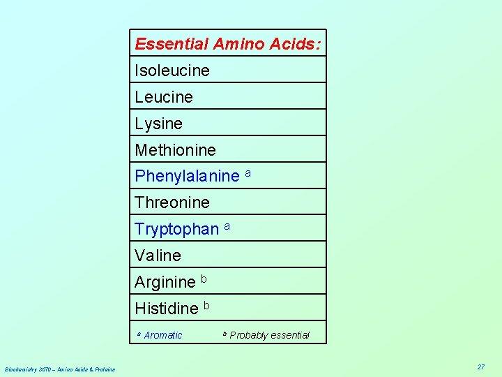 Essential Amino Acids: Isoleucine Lysine Methionine Phenylalanine a Threonine Tryptophan a Valine Arginine b