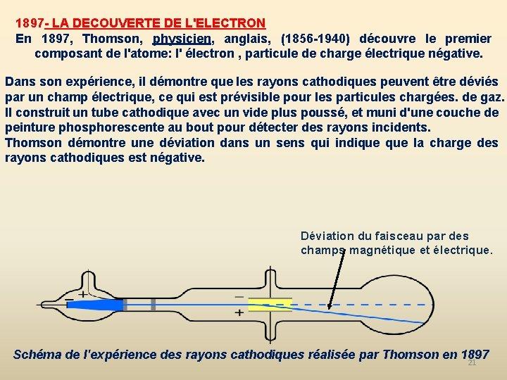 1897 - LA DECOUVERTE DE L'ELECTRON En 1897, Thomson, physicien, anglais, (1856 -1940)