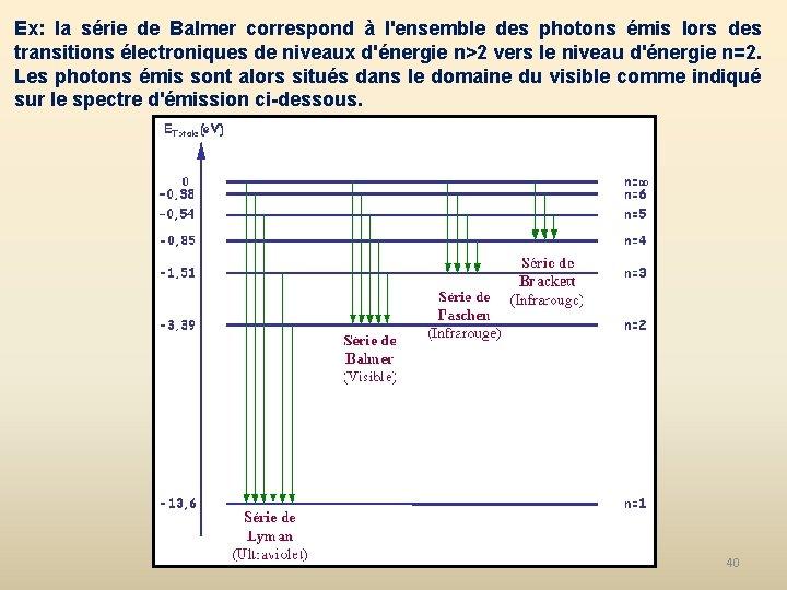 Ex: la série de Balmer correspond à l'ensemble des photons émis lors des transitions