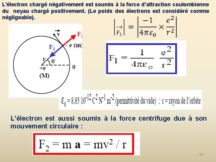 L'électron chargé négativement est soumis à la force d'attraction coulombienne du noyau chargé positivement.