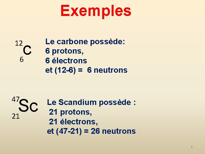 Exemples 12 c 6 47 Sc 21 Le carbone possède: 6 protons, 6 électrons