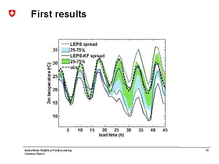 First results Meteo. Swiss Statistical Postprocessing Vanessa Stauch 12