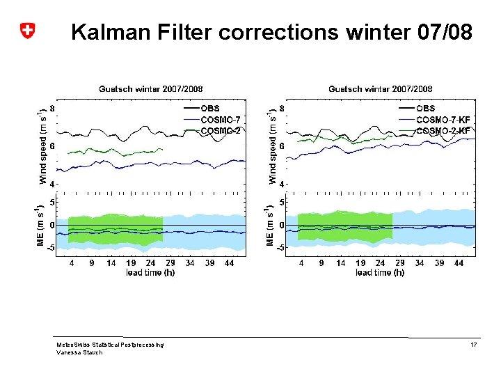 Kalman Filter corrections winter 07/08 Meteo. Swiss Statistical Postprocessing Vanessa Stauch 17