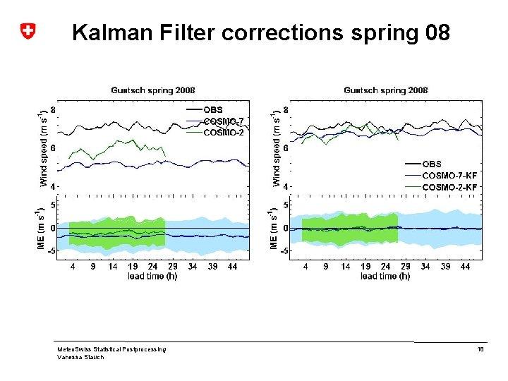 Kalman Filter corrections spring 08 Meteo. Swiss Statistical Postprocessing Vanessa Stauch 18