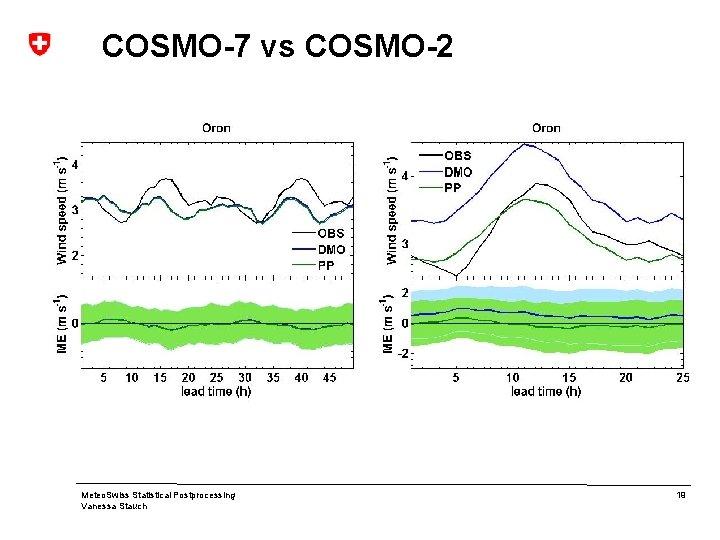 COSMO-7 vs COSMO-2 Meteo. Swiss Statistical Postprocessing Vanessa Stauch 19