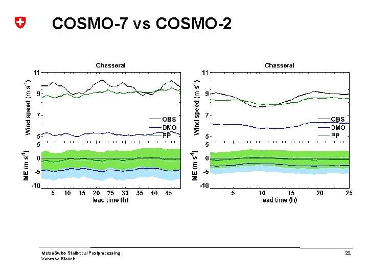 COSMO-7 vs COSMO-2 Meteo. Swiss Statistical Postprocessing Vanessa Stauch 22