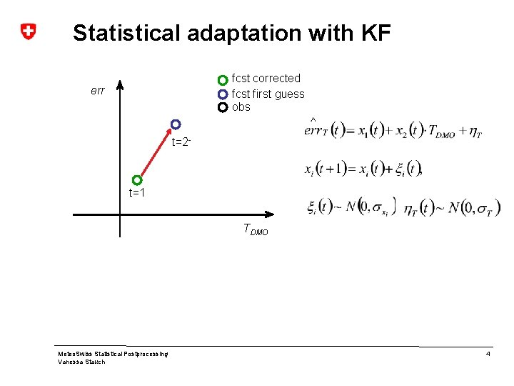 Statistical adaptation with KF fcst corrected fcst first guess obs err t=2 - t=1
