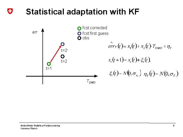 Statistical adaptation with KF fcst corrected fcst first guess obs err t=2 t=2 t=1