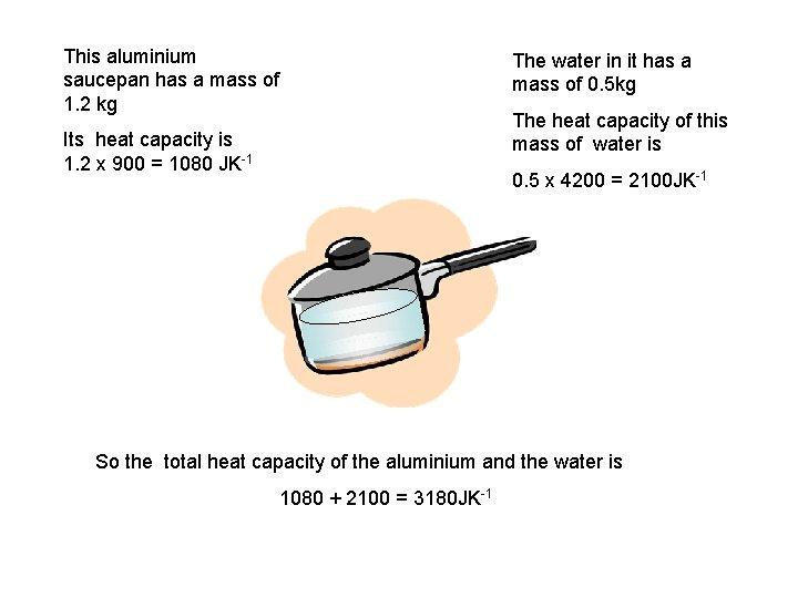 This aluminium saucepan has a mass of 1. 2 kg Its heat capacity is