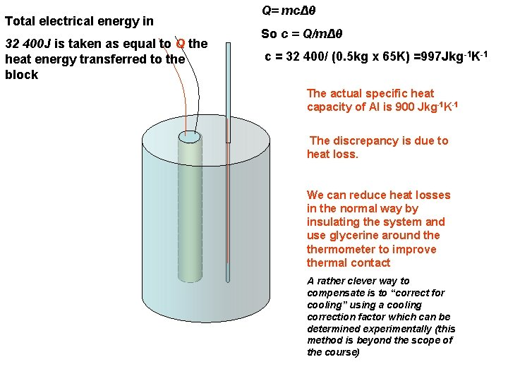 Total electrical energy in 32 400 J is taken as equal to Q the