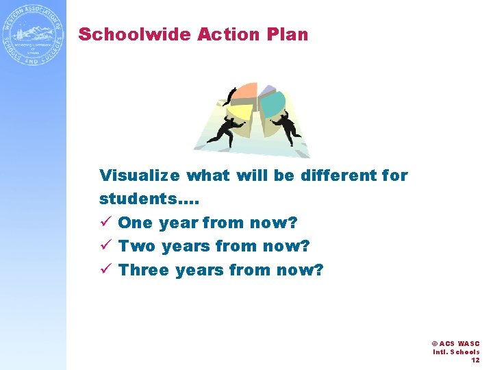 Schoolwide Action Plan Visualize what will be different for students…. ü One year from