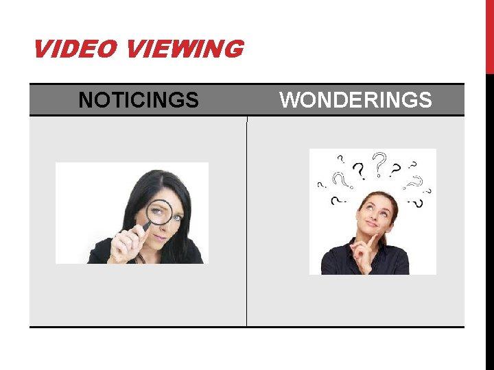 VIDEO VIEWING NOTICINGS WONDERINGS