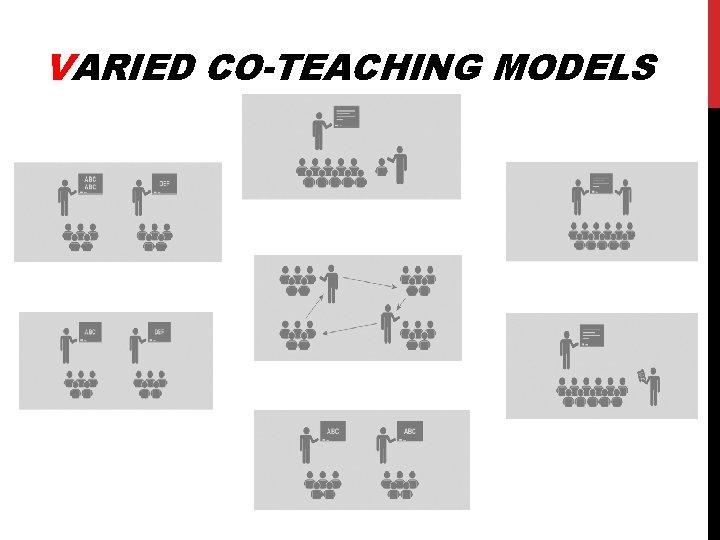 VARIED CO-TEACHING MODELS