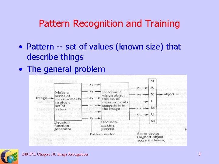 Pattern Recognition and Training • Pattern -- set of values (known size) that describe