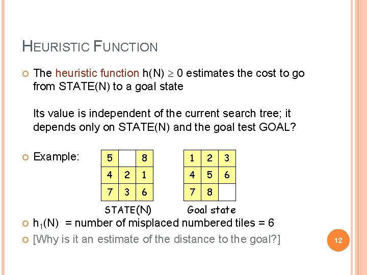 HEURISTIC FUNCTION The heuristic function h(N) 0 estimates the cost to go from STATE(N)