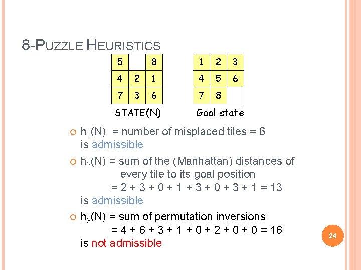 8 -PUZZLE HEURISTICS 5 8 1 2 3 6 4 2 1 4 5
