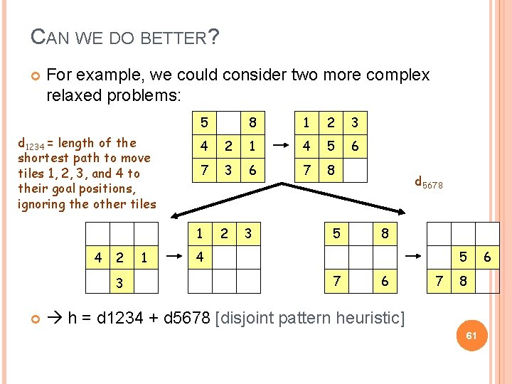 CAN WE DO BETTER? For example, we could consider two more complex relaxed problems: