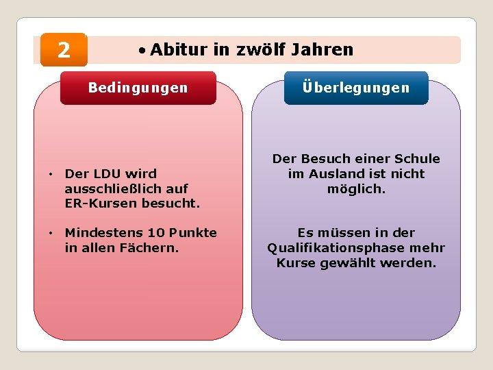 2 • Abitur in zwölf Jahren Bedingungen • Der LDU wird ausschließlich auf ER-Kursen