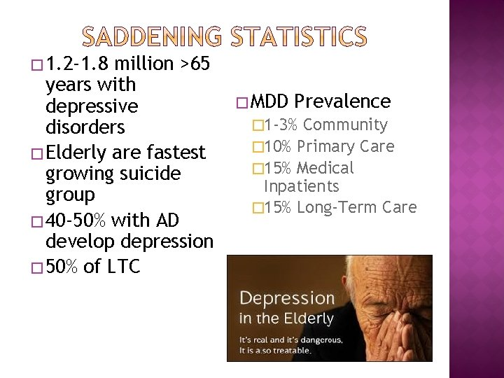 � 1. 2 -1. 8 million >65 years with depressive disorders � Elderly are
