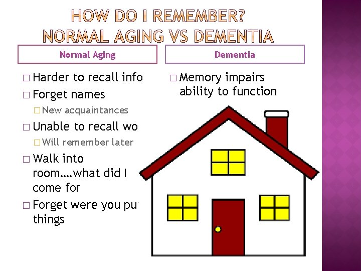 Normal Aging � Harder to recall info � Forget names � New acquaintances �