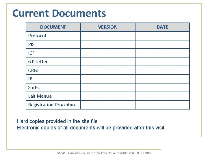 Current Documents DOCUMENT VERSION DATE Protocol PIS ICF GP Letter CRFs IB Sm. PC