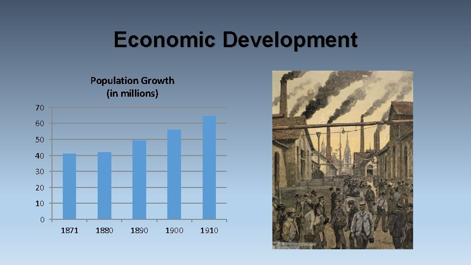 Economic Development Population Growth (in millions) 70 60 50 40 30 20 10 0