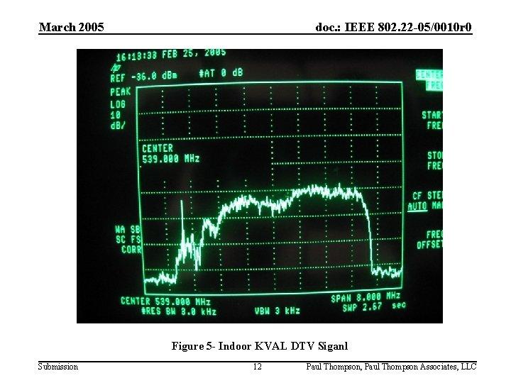 March 2005 doc. : IEEE 802. 22 -05/0010 r 0 Figure 5 - Indoor