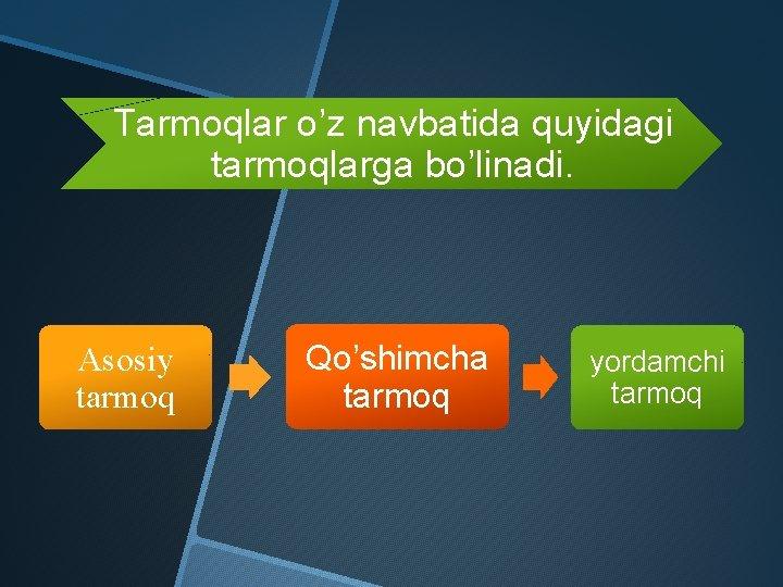Tarmoqlar o'z navbatida quyidagi tarmoqlarga bo'linadi. Asosiy tarmoq Qo'shimcha tarmoq yordamchi tarmoq