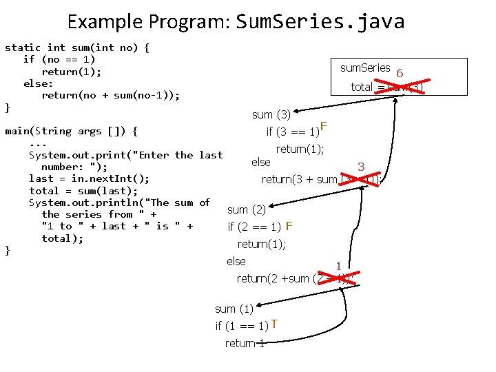 Example Program: Sum. Series. java static int sum(int no) { if (no == 1)