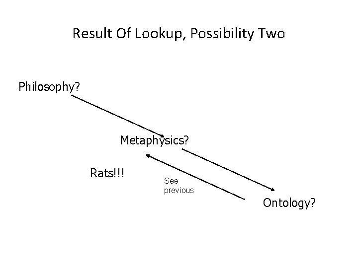 Result Of Lookup, Possibility Two Philosophy? Metaphysics? Rats!!! See previous Ontology?